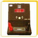Educational Desktop Meters